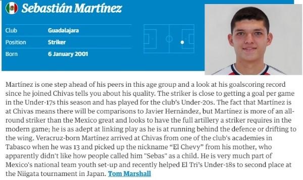 Jugador de Chivas, único mexicano en lista de 60 joyas juveniles