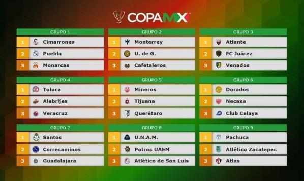 Calendario Con Santos.Oficial Chivas Conoce Su Calendario De Copa Mx Y Debutara Frente A